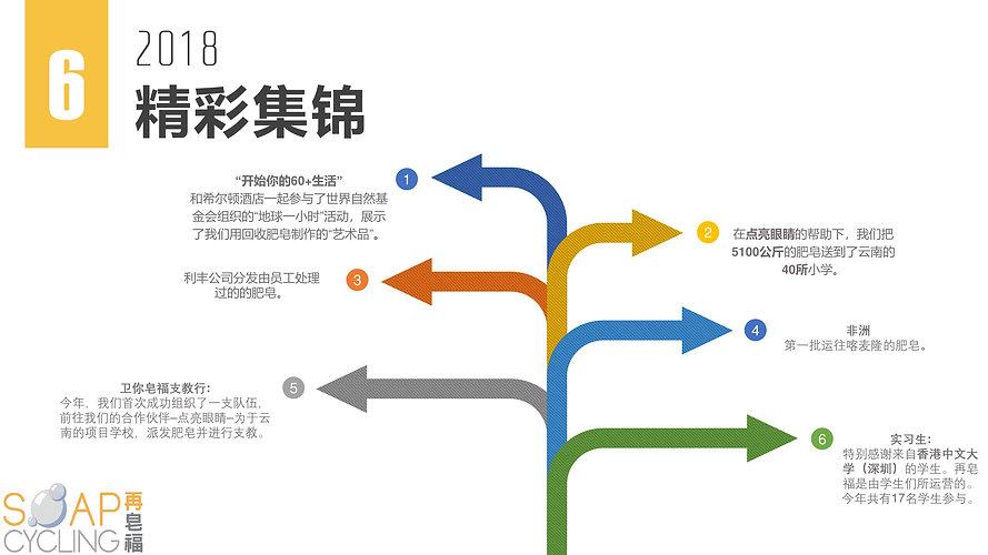 China-annual-report (6).jpg