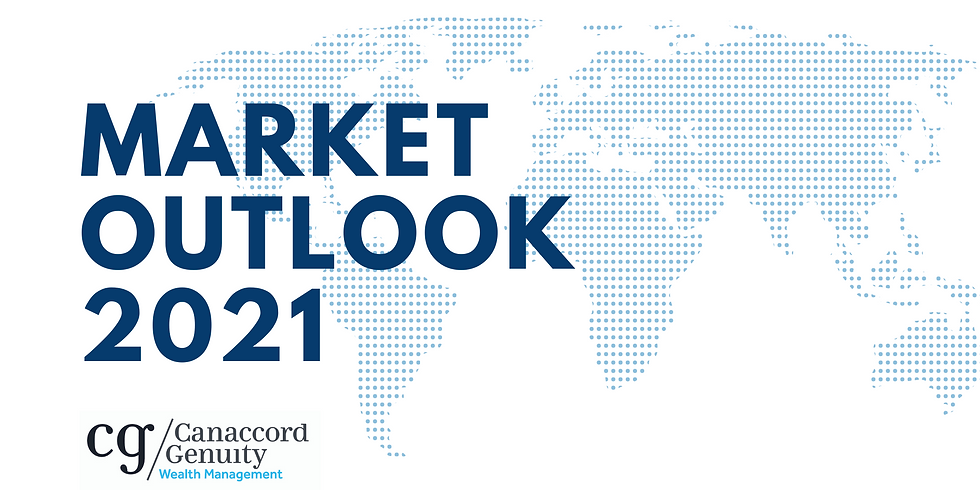 Market Outlook 2021 - Presented By Canaccord Genuity Wealth Management