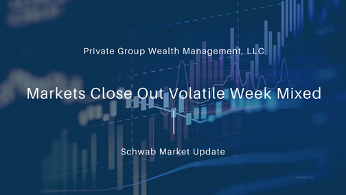 Markets Close Out Volatile Week Mixed
