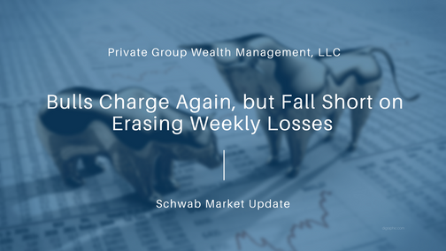 Bulls Charge Again, but Fall Short on Erasing Weekly Losses