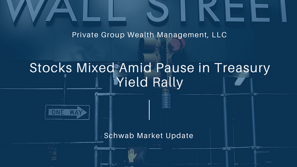 Stocks Mixed Amid Pause in Treasury Yield Rally
