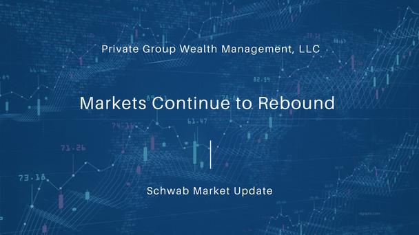 Markets Continue to Rebound