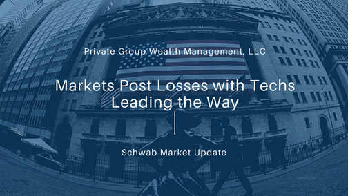 Markets Post Losses with Techs Leading the Way