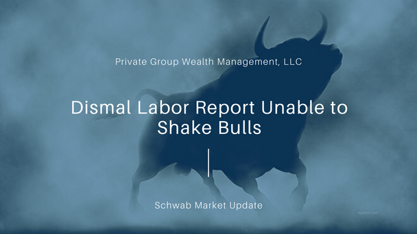 Dismal Labor Report Unable to Shake Bulls