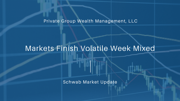 Markets Finish Volatile Week Mixed