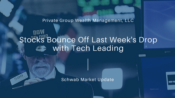Stocks Bounce Off Last Week's Drop with Tech Leading