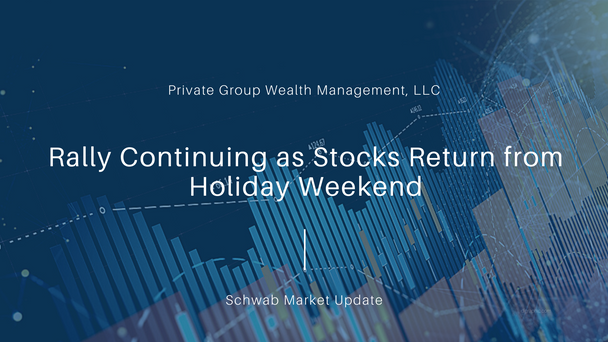 Rally Continuing as Stocks Return from Holiday Weekend