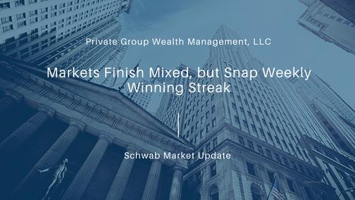 Markets Finish Mixed, but Snap Weekly Winning Streak
