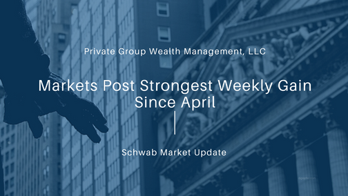Markets Post Strongest Weekly Gain Since April