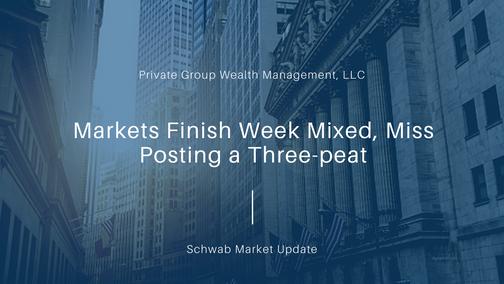 Markets Finish Week Mixed, Miss Posting a Three-peat