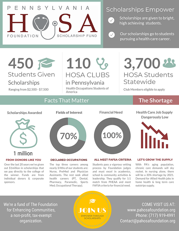 HOSA Infographic DEC 2019.png