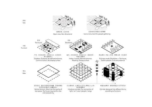 xinglonghu diagrams.png