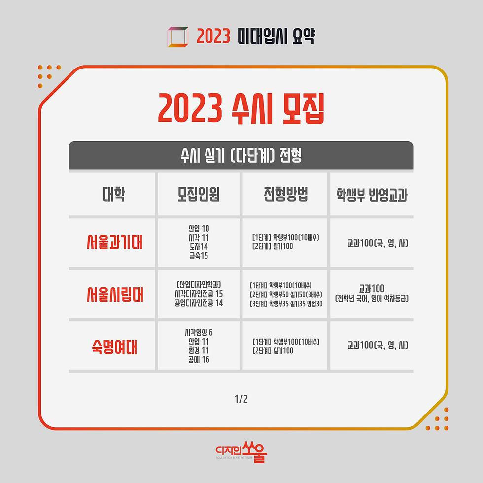 2023미대입시요약-(3).png