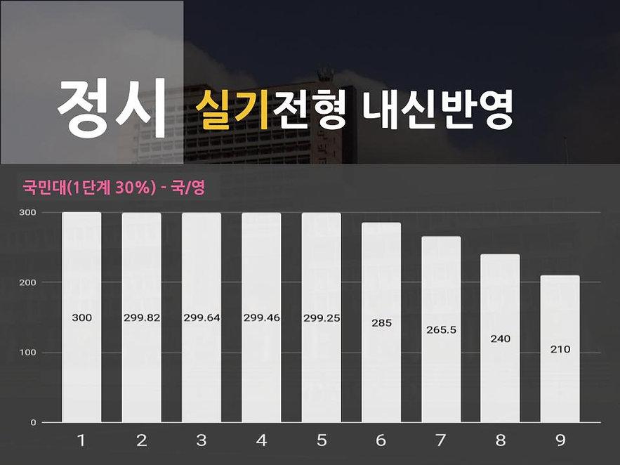 디자인쏘울2021학년도 미대입시설명회 (3).jpg