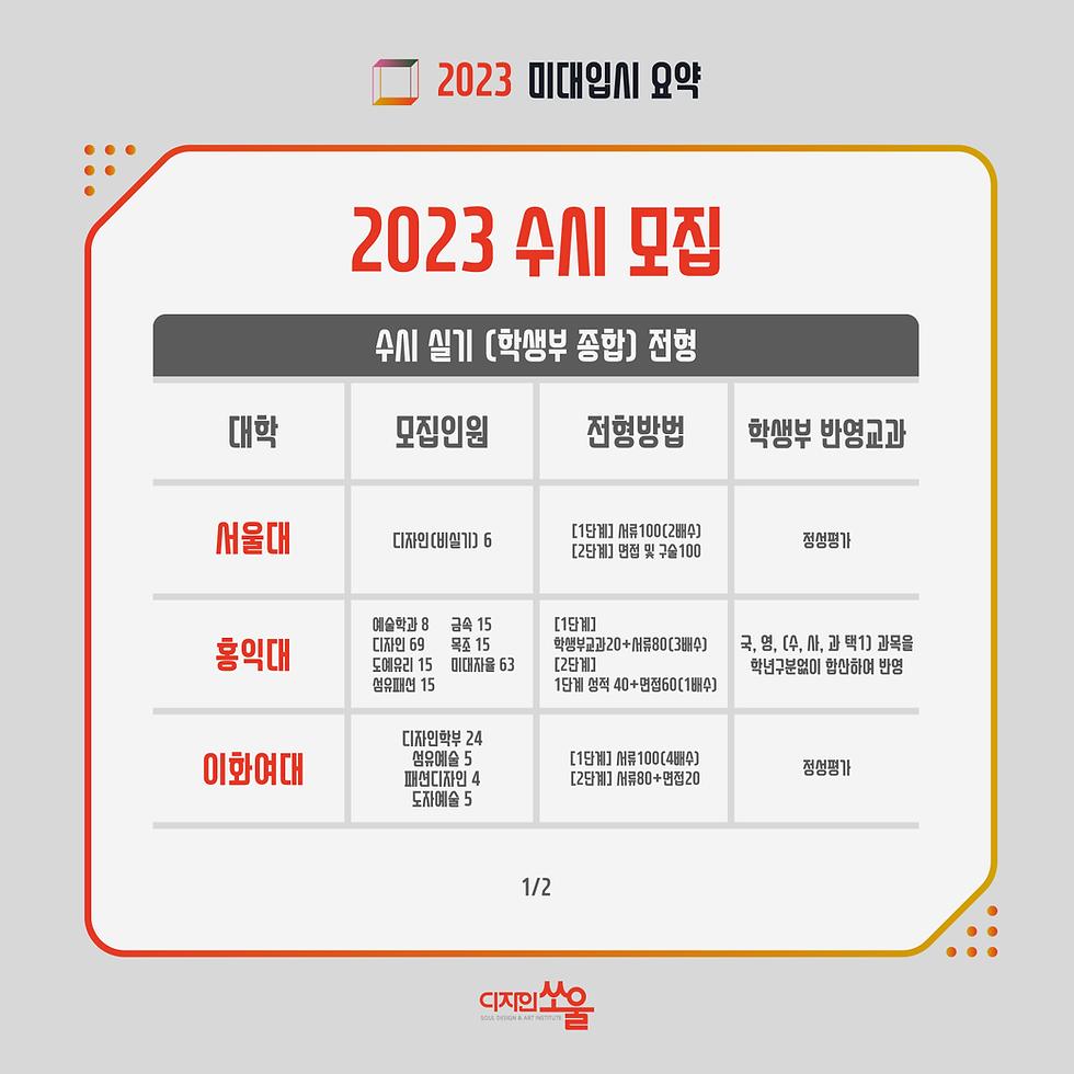 2023미대입시요약-(8).png