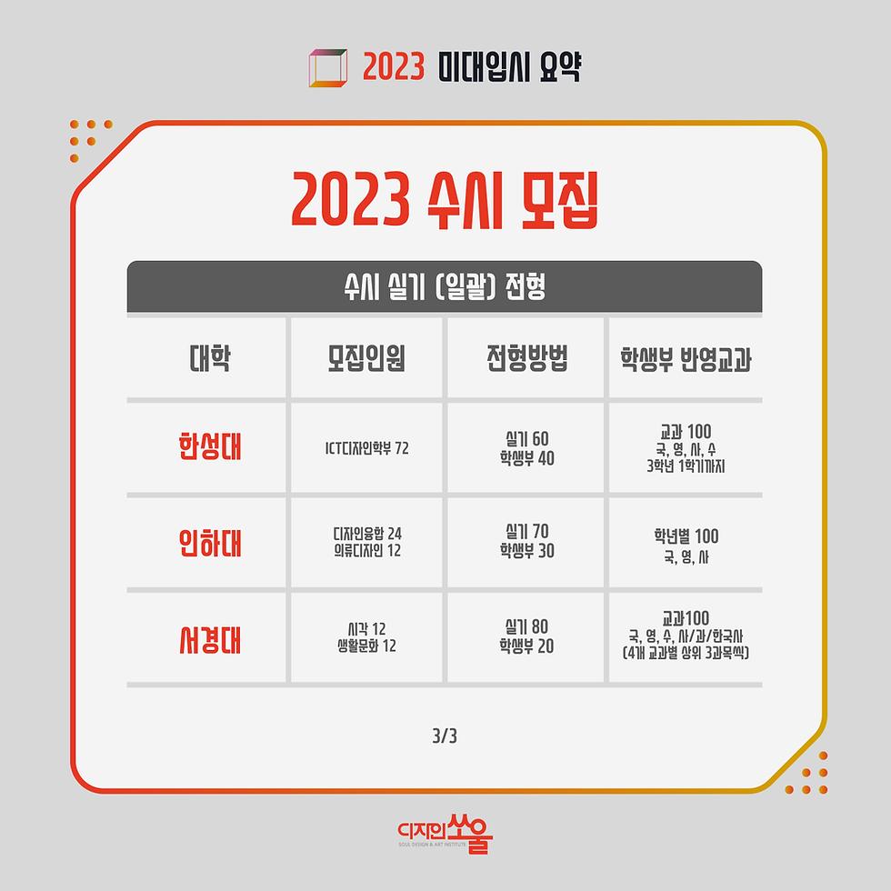 2023미대입시요약-(7).png