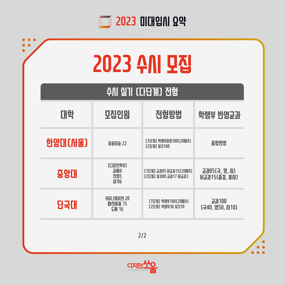 2023미대입시요약-(4).png