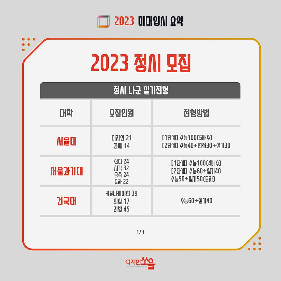2023미대입시요약-(13).png