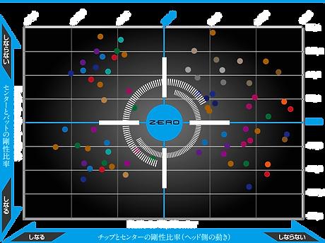 ZEROMAP1.png
