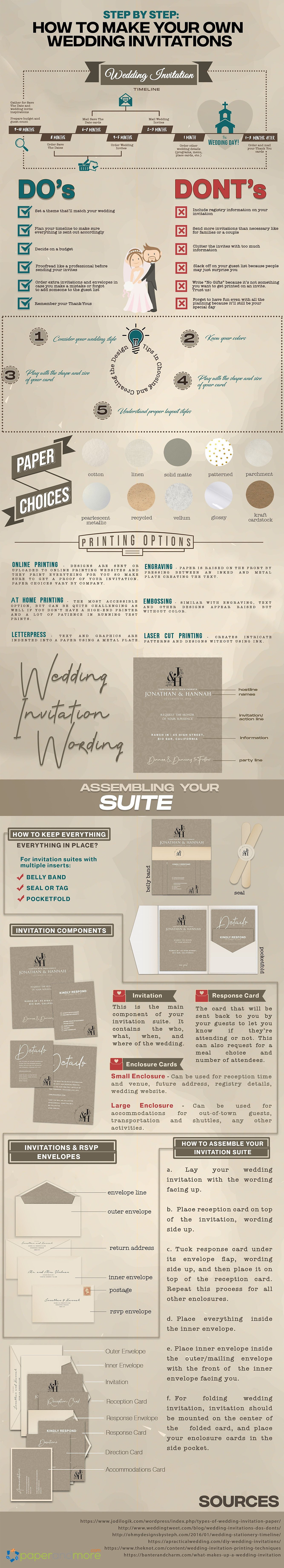 Step-by-Step: How to Make Your Own Wedding Invitations