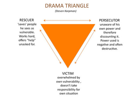 Tips for staying out of the waters of drama
