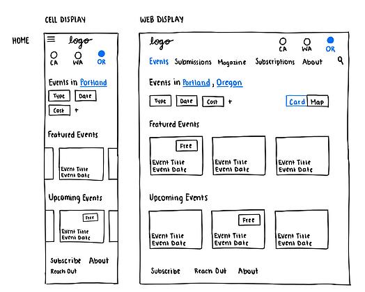 vw-home-paper-prototype