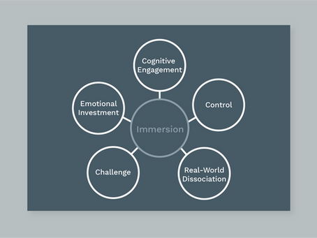 5 Factors of Immersion
