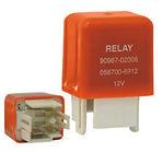 tiroflx electric items 2