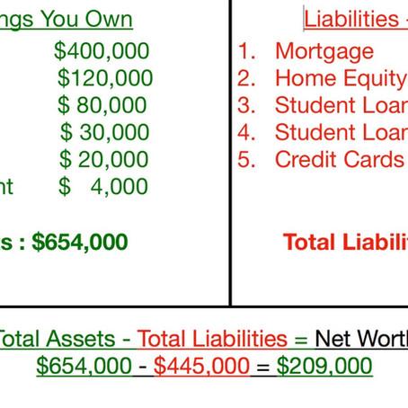 Understanding your current finances