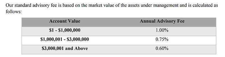 Investment Management Fee Schedule.jpg