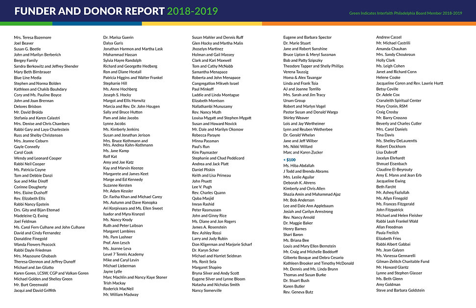 IP_Annual Report 2019_Full Donor List_F-