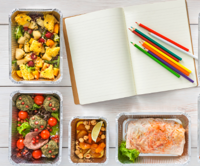 The Basics of Meal Planning & Nutrition