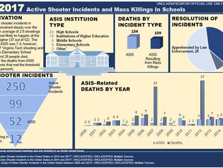 Mass Shooting Hysteria Pt 1: Blame & Context