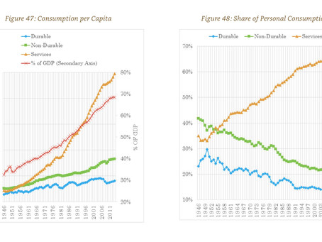 The Illuminating Charts of EconSov – Bombshell Facts about Race, Wealth, Poverty, Jobs