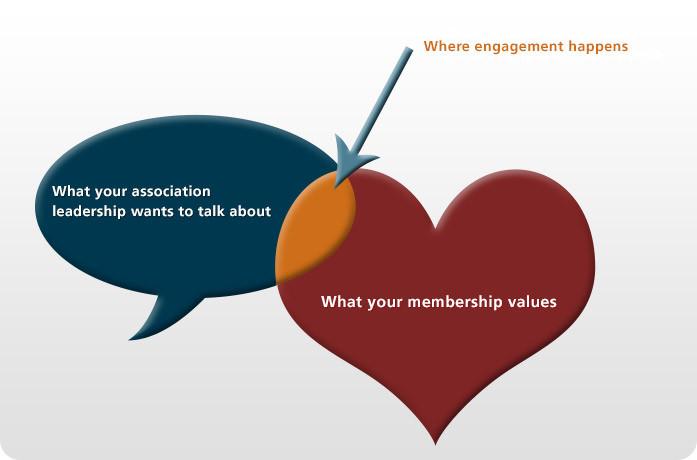 member-engagement.jpg