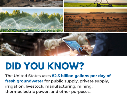 National Groundwater Awareness Week March 7 - 13, 2021