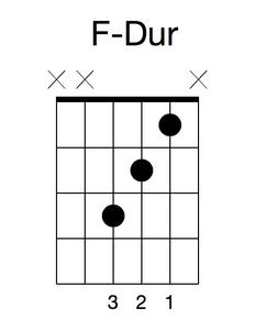 F-Dur-Gitarrengriff