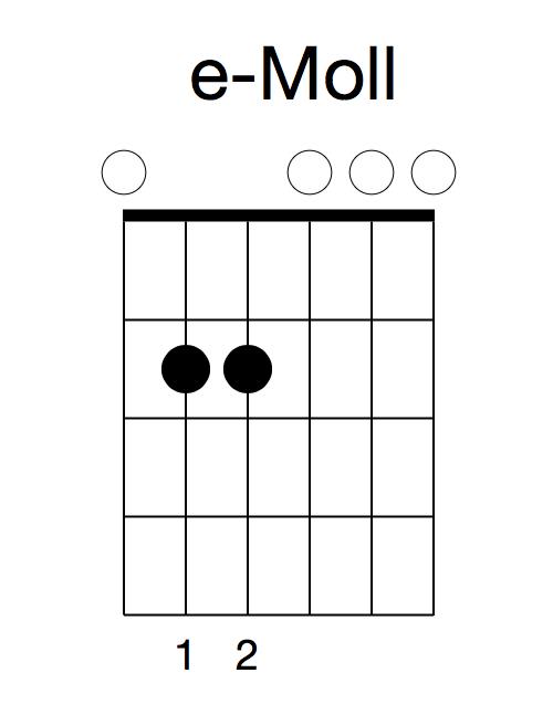 E-Moll-Gitarrengriff