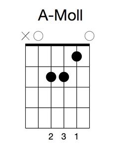 A-Moll-Gitarrengriff