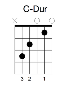 C-Dur-Gitarrengriff