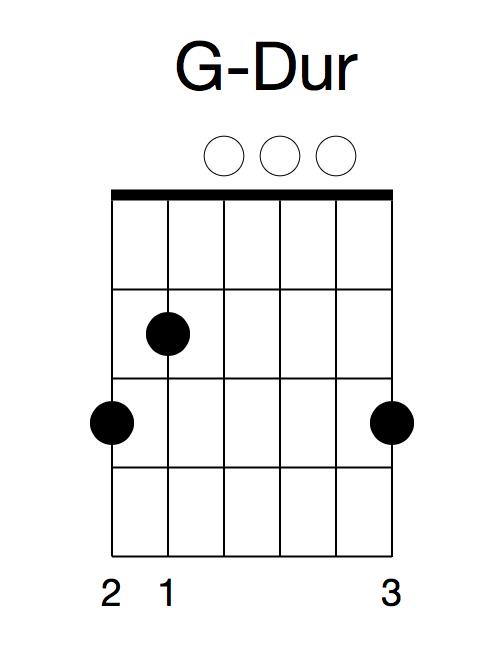 G-Dur-Gitarrengriff