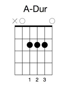 A-Dur-Gitarrengriff