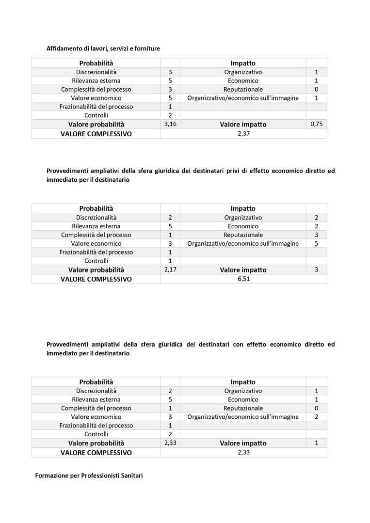 PIANO ANTICORRUZIONE OPIAG_page-0008.jpg