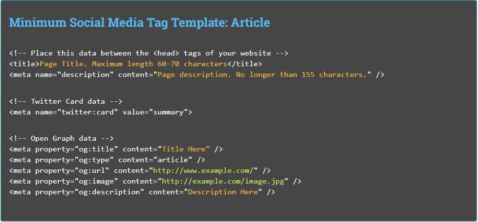 Minimum Social Media Tag Metadata Template for a Twitter Article