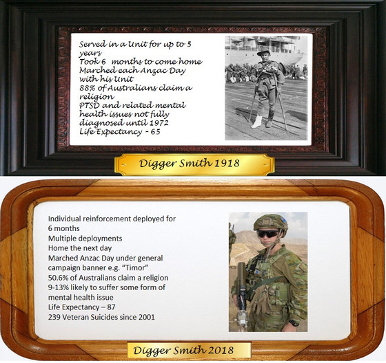 Digger Smith 1918 and 2018