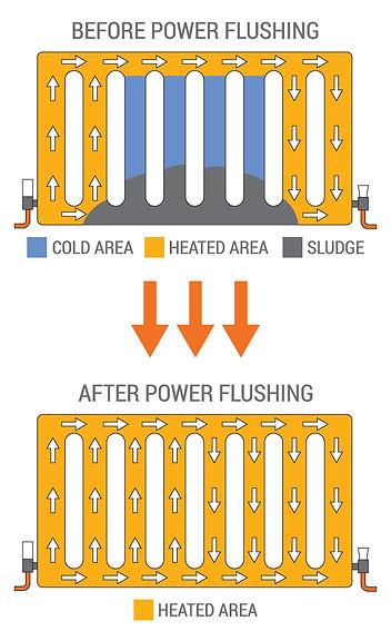 Power-flushing2.jpg