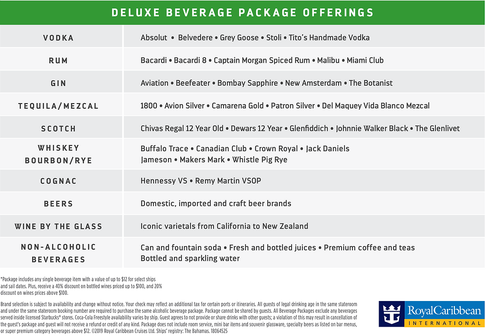 This is the list of beverages that Royal Caribbean offers in their packages