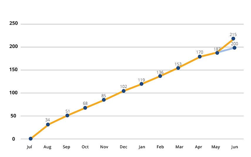 1Graph.jpg