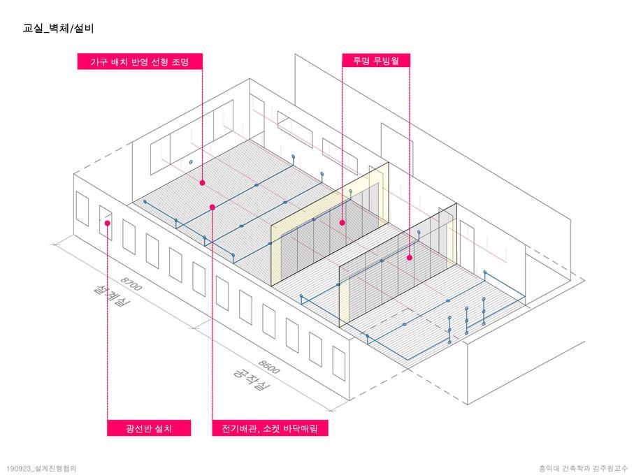 교실 설비계획