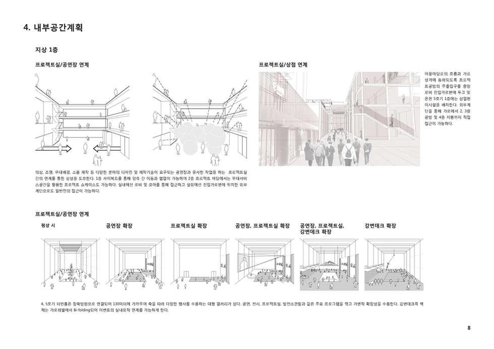 프로젝트실(공방)의 연계성